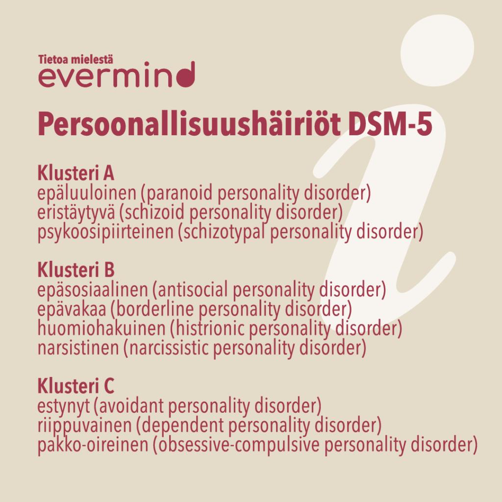 Persoonallisuushäiriöt DSM-5-järjestelmän mukaan