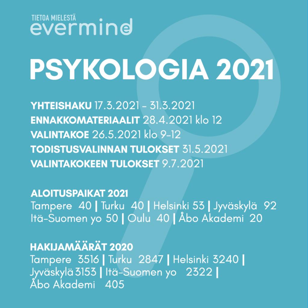 Psykologia 2021 haun päivämäärät, aloituspaikat ja hakijoiden määrä vuonna 2020